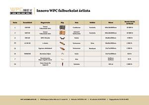 Innovo WPC falburkolat árlista