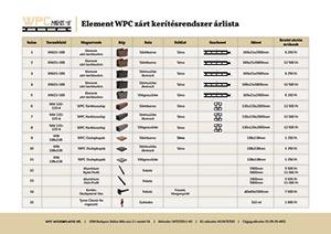 Element WPC zárt kerítésrendszer árlista