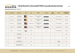 Real Wood Co-extrudált WPC terasz burkolat árlista